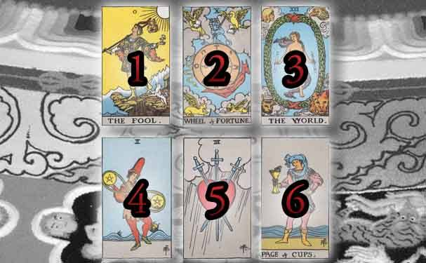 tarot life aspects